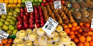 Динамика цен на основные продукты питания, декабрь 2020